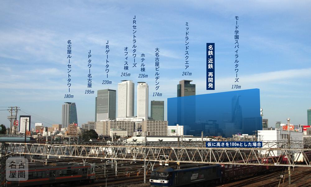 発表資料の建物パースから個人的に予想した、名鉄・近鉄再開発のイメージ