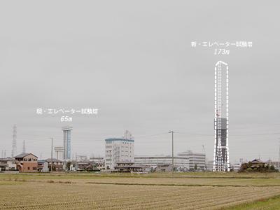 新・エレベータ試験塔完成時のスカイライン予想