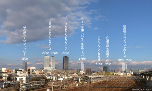 黄金の陸橋から予想する名古屋駅のスカイライン